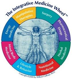 integrated-medicine 251-276
